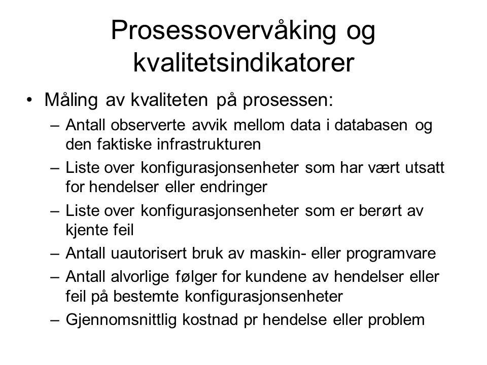 Prosessovervåking og kvalitetsindikatorer Måling av kvaliteten på prosessen: –Antall observerte avvik mellom data i databasen og den faktiske infrastr