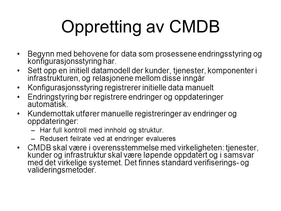 Oppretting av CMDB Begynn med behovene for data som prosessene endringsstyring og konfigurasjonsstyring har. Sett opp en initiell datamodell der kunde