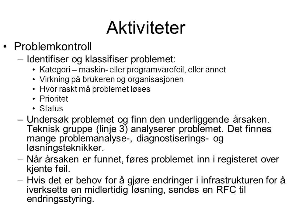 Aktiviteter Problemkontroll –Identifiser og klassifiser problemet: Kategori – maskin- eller programvarefeil, eller annet Virkning på brukeren og organ