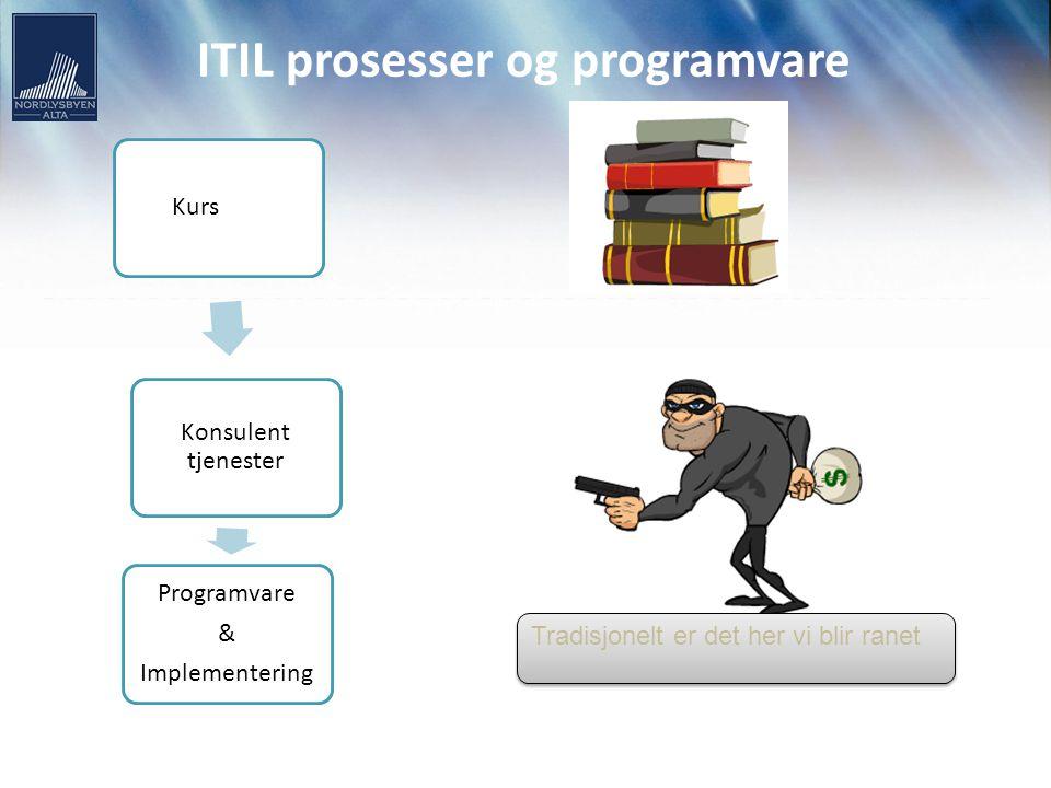 ITIL prosesser og programvare Kurs Konsulent tjenester Programvare & Implementering Tradisjonelt er det her vi blir ranet