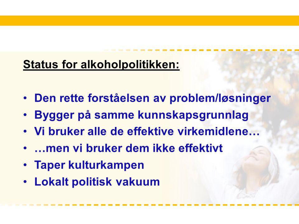 Status for alkoholpolitikken: Den rette forståelsen av problem/løsninger Bygger på samme kunnskapsgrunnlag Vi bruker alle de effektive virkemidlene… …men vi bruker dem ikke effektivt Taper kulturkampen Lokalt politisk vakuum