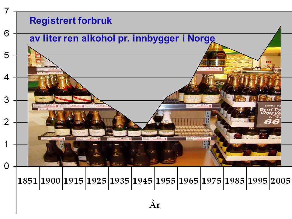 Registrert forbruk av liter ren alkohol pr. innbygger i Norge