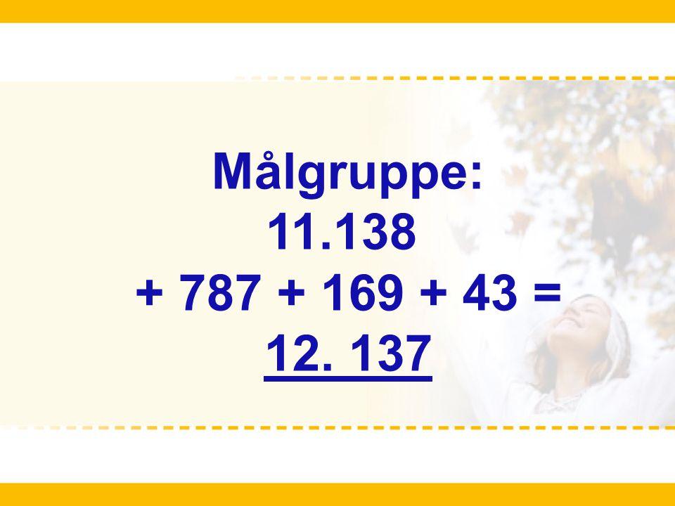 Målgruppe: 11.138 + 787 + 169 + 43 = 12. 137