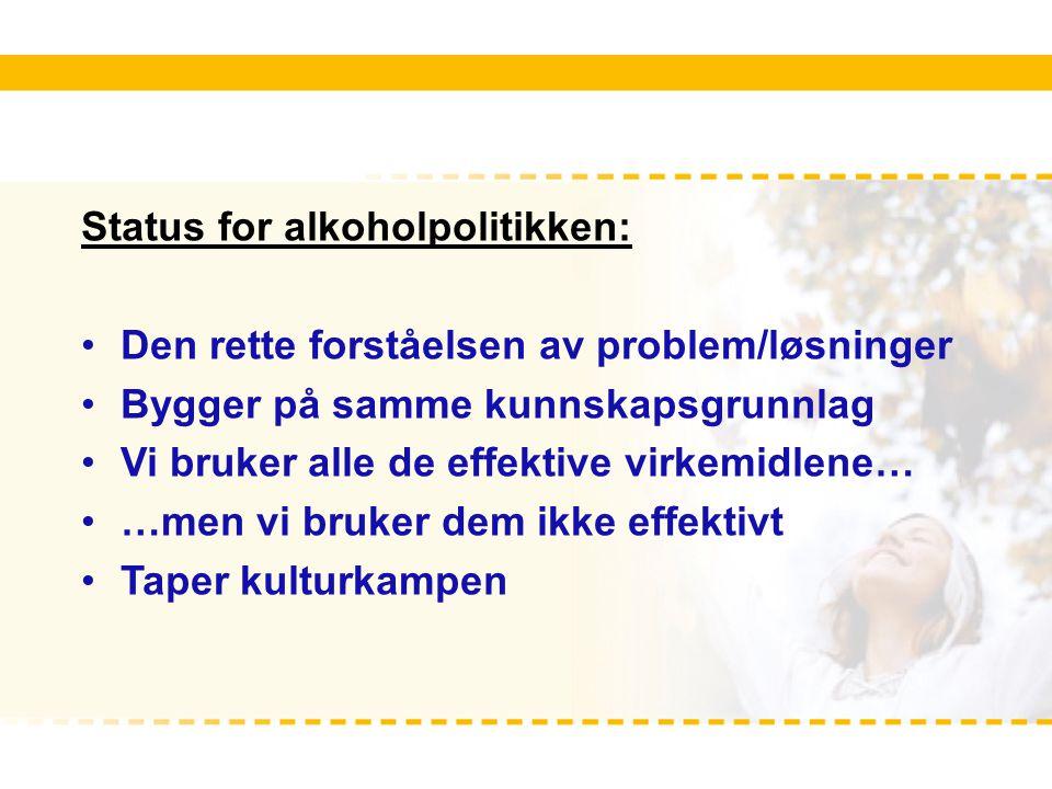 Status for alkoholpolitikken: Den rette forståelsen av problem/løsninger Bygger på samme kunnskapsgrunnlag Vi bruker alle de effektive virkemidlene… …men vi bruker dem ikke effektivt Taper kulturkampen