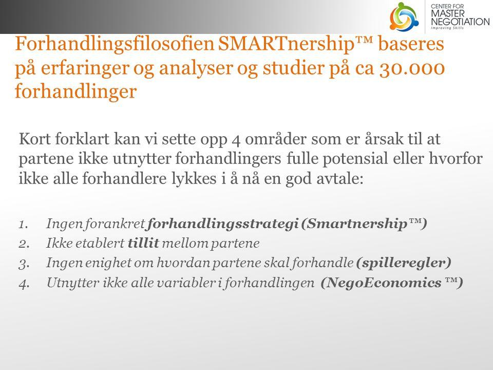 Eksempler på bedrifter som tjener mer penger etter SMARTnership – filosofien: En av verdens mest kjente ølprodusenter.