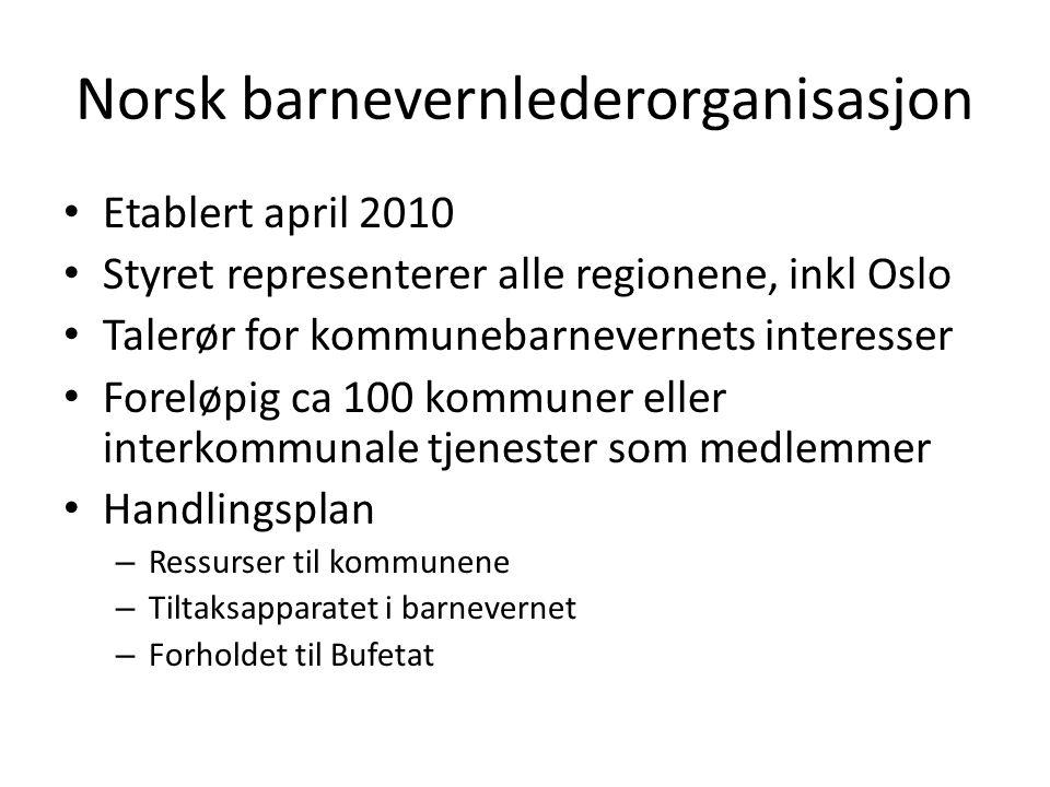 Norsk barnevernlederorganisasjon Etablert april 2010 Styret representerer alle regionene, inkl Oslo Talerør for kommunebarnevernets interesser Foreløp