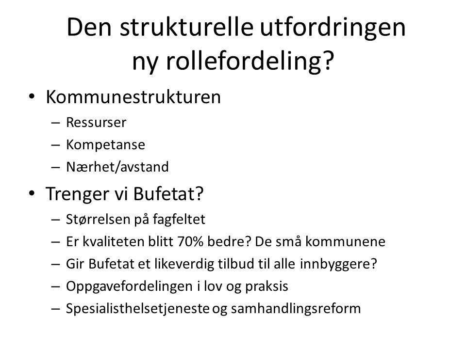 Den strukturelle utfordringen ny rollefordeling? Kommunestrukturen – Ressurser – Kompetanse – Nærhet/avstand Trenger vi Bufetat? – Størrelsen på fagfe