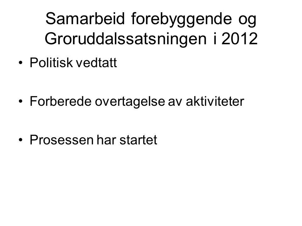 Samarbeid forebyggende og Groruddalssatsningen i 2012 Politisk vedtatt Forberede overtagelse av aktiviteter Prosessen har startet