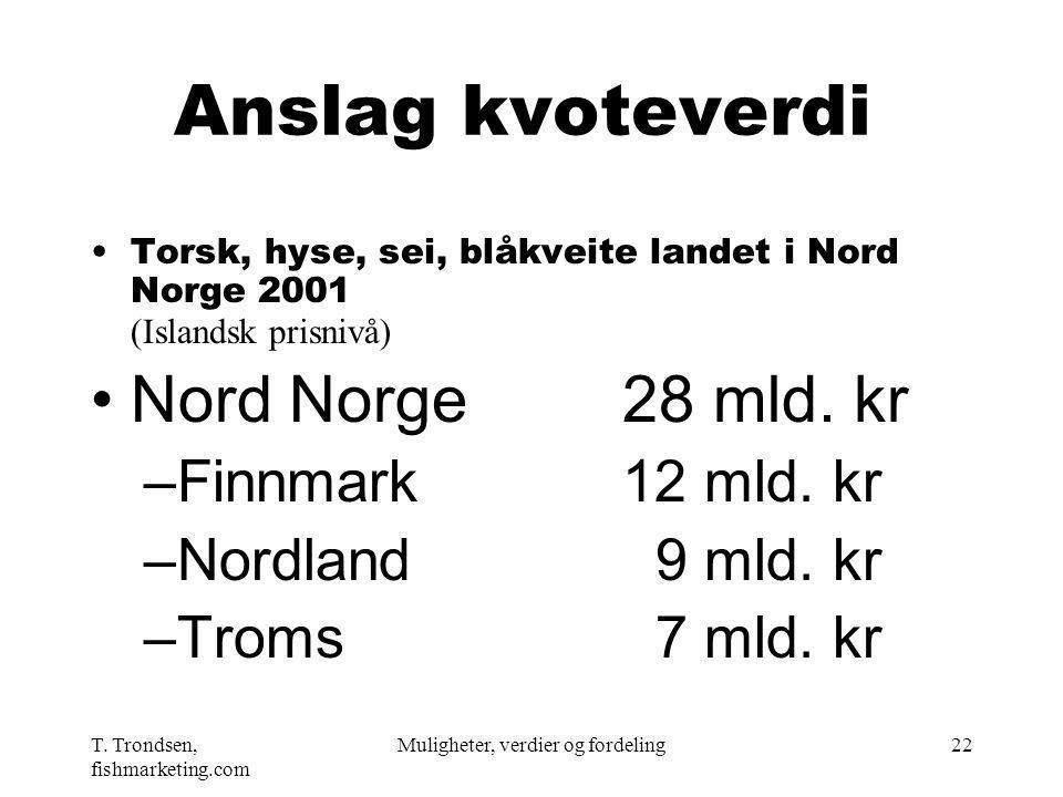 T. Trondsen, fishmarketing.com Muligheter, verdier og fordeling22 Anslag kvoteverdi Torsk, hyse, sei, blåkveite landet i Nord Norge 2001 (Islandsk pri
