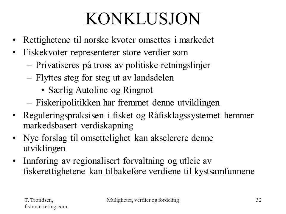 T. Trondsen, fishmarketing.com Muligheter, verdier og fordeling32 KONKLUSJON Rettighetene til norske kvoter omsettes i markedet Fiskekvoter represente