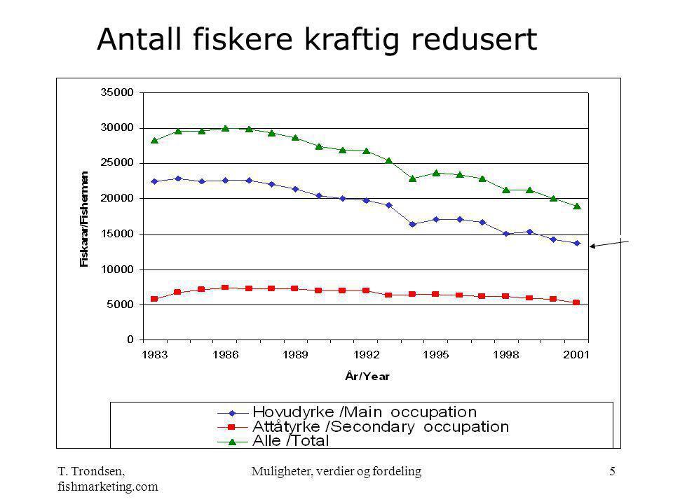T. Trondsen, fishmarketing.com Muligheter, verdier og fordeling5 Antall fiskere kraftig redusert <14000