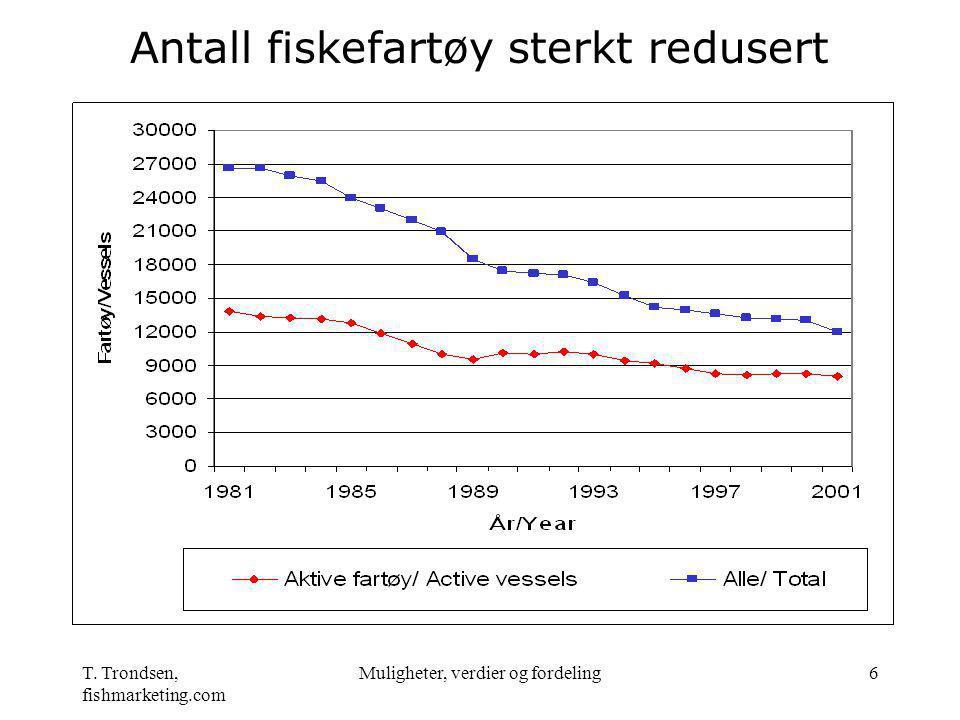T. Trondsen, fishmarketing.com Muligheter, verdier og fordeling6 Antall fiskefartøy sterkt redusert