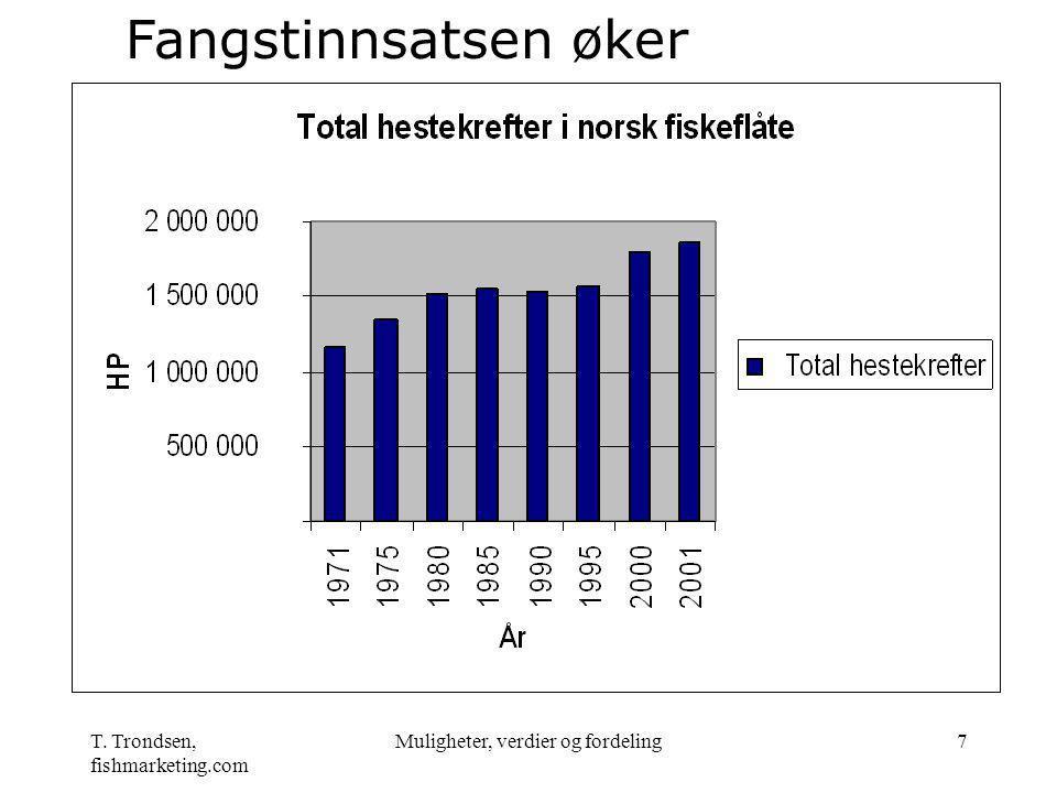 T. Trondsen, fishmarketing.com Muligheter, verdier og fordeling7 Fangstinnsatsen øker