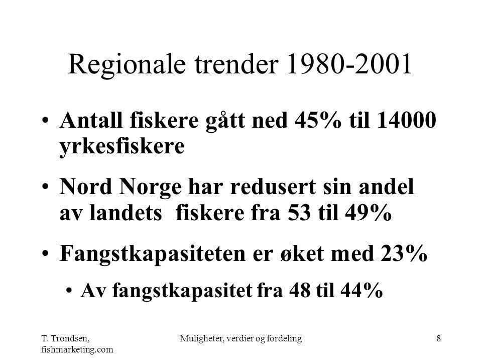 T. Trondsen, fishmarketing.com Muligheter, verdier og fordeling8 Regionale trender 1980-2001 Antall fiskere gått ned 45% til 14000 yrkesfiskere Nord N