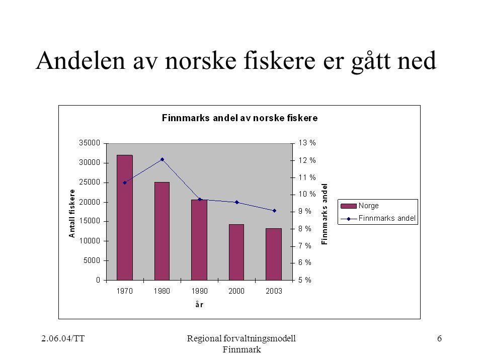 2.06.04/TTRegional forvaltningsmodell Finnmark 6 Andelen av norske fiskere er gått ned