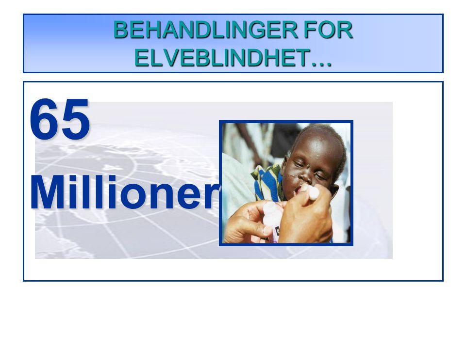 BEHANDLINGER FOR ELVEBLINDHET… 65Millioner