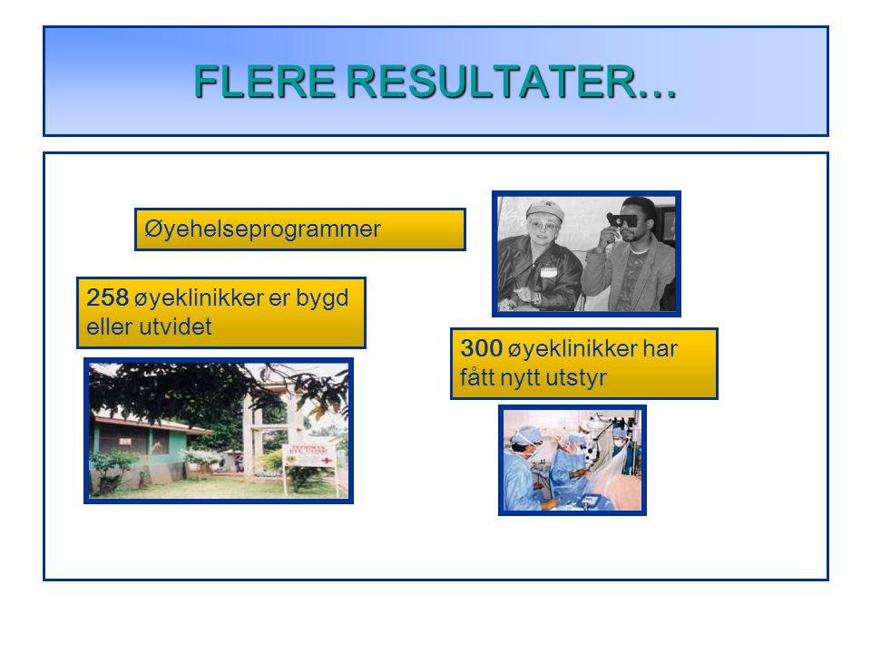 FLERE RESULTATER… 258 øyeklinikker er bygd eller utvidet Øyehelseprogrammer 300 øyeklinikker har fått nytt utstyr