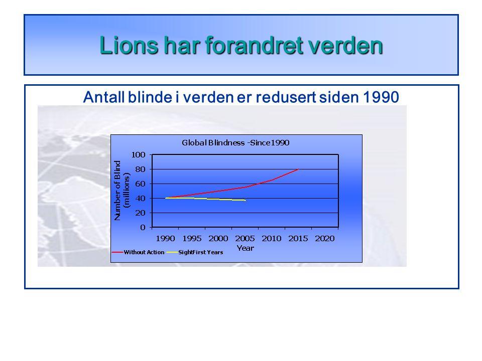 Lions har forandret verden Antall blinde i verden er redusert siden 1990