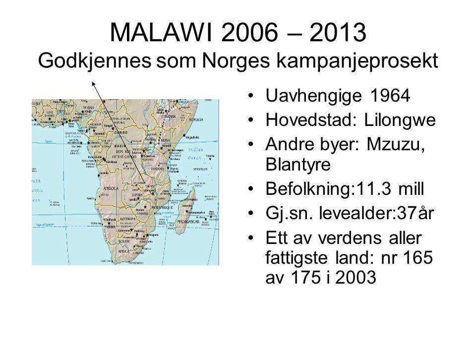 MALAWI 2006 – 2013 Godkjennes som Norges kampanjeprosekt Uavhengige 1964 Hovedstad: Lilongwe Andre byer: Mzuzu, Blantyre Befolkning:11.3 mill Gj.sn.