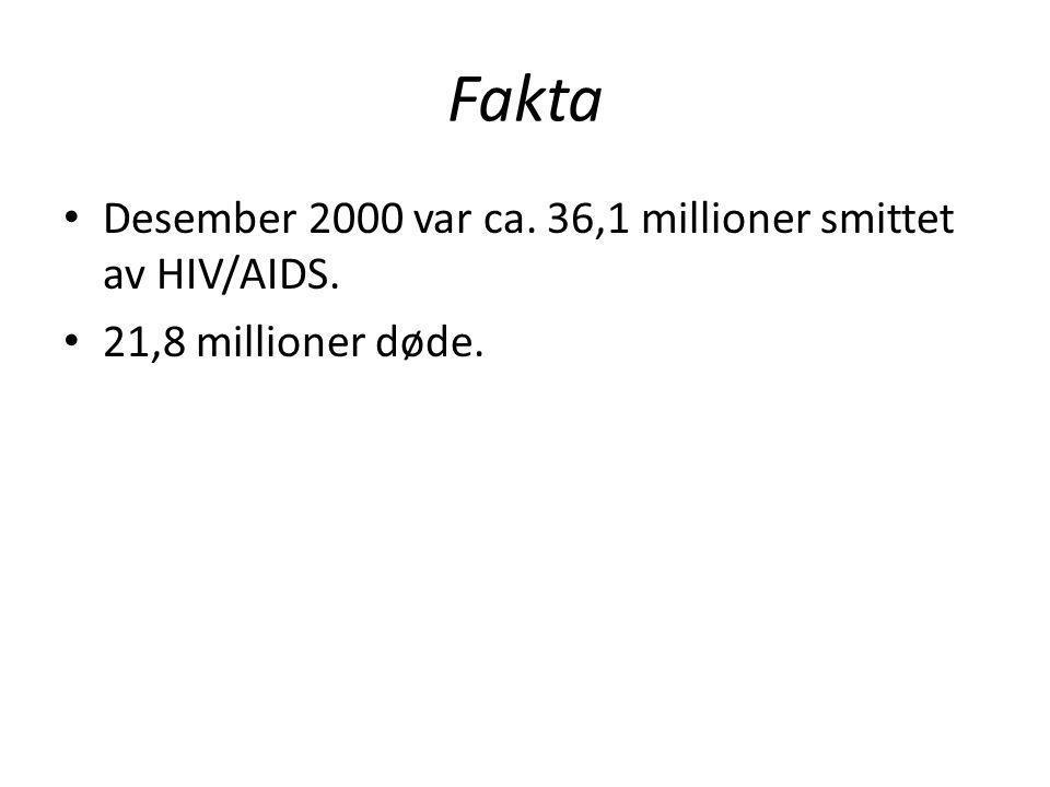 Fakta Desember 2000 var ca. 36,1 millioner smittet av HIV/AIDS. 21,8 millioner døde.