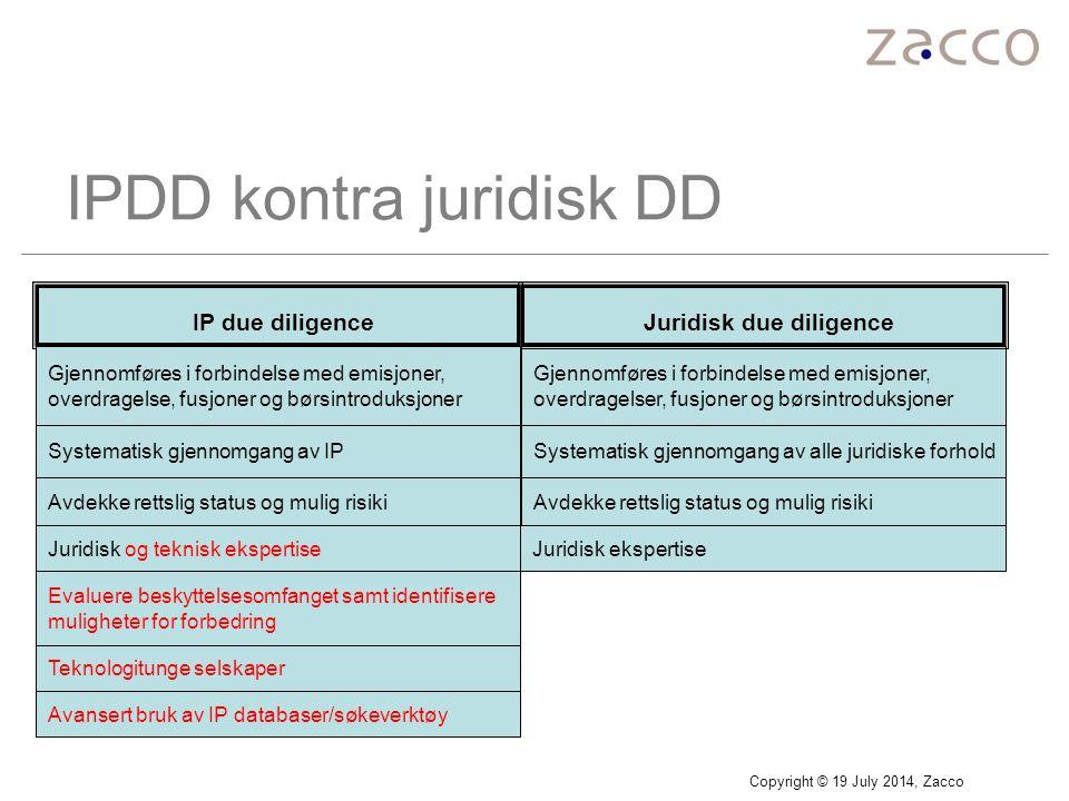 Copyright © 19 July 2014, Zacco IPDD kontra juridisk DD IP due diligence Gjennomføres i forbindelse med emisjoner, overdragelser, fusjoner og børsintr