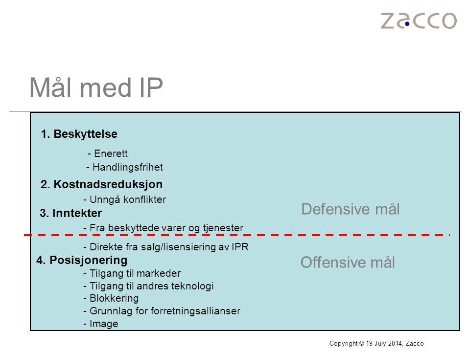 Copyright © 19 July 2014, Zacco Mål med IP 1. Beskyttelse - Enerett - Handlingsfrihet 2. Kostnadsreduksjon - Unngå konflikter 3. Inntekter - Fra besky
