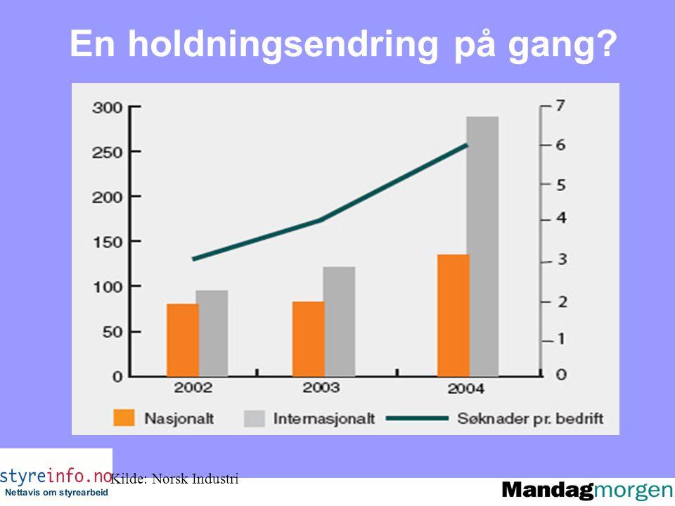 En holdningsendring på gang Kilde: Norsk Industri