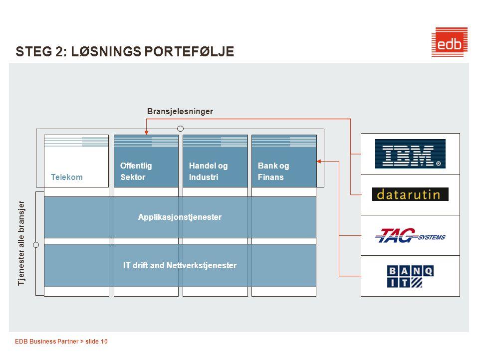 EDB Business Partner > slide 10 STEG 2: LØSNINGS PORTEFØLJE Bank og Finans Tjenester alle bransjer Bransjeløsninger Handel og Industri Offentlig Sekto