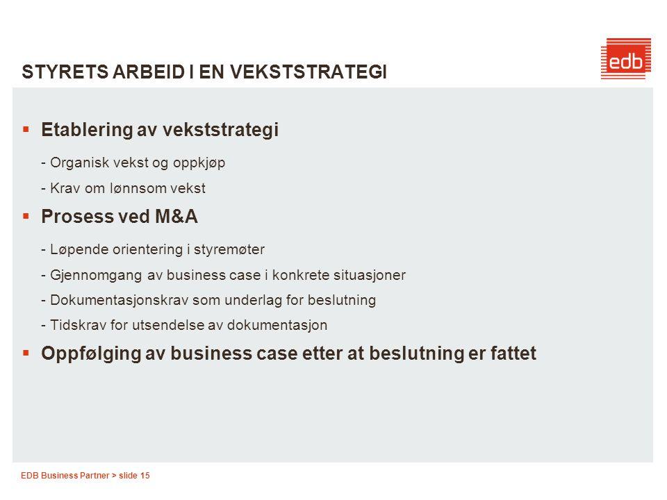EDB Business Partner > slide 15 STYRETS ARBEID I EN VEKSTSTRATEGI  Etablering av vekststrategi - Organisk vekst og oppkjøp - Krav om lønnsom vekst 