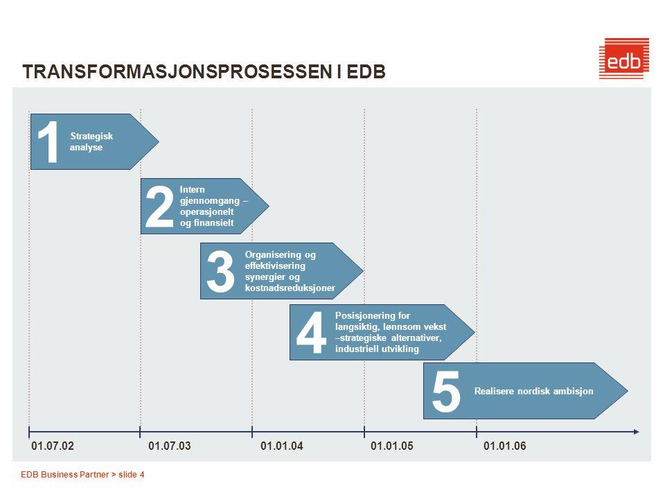 EDB Business Partner > slide 4 TRANSFORMASJONSPROSESSEN I EDB 01.07.0301.01.0401.01.0501.01.06 Posisjonering for langsiktig, lønnsom vekst –strategisk