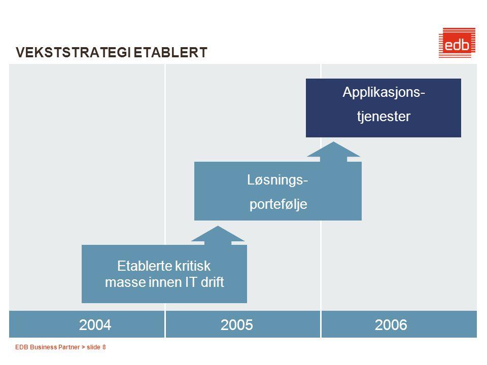 EDB Business Partner > slide 8 VEKSTSTRATEGI ETABLERT Etablerte kritisk masse innen IT drift Løsnings- portefølje Applikasjons- tjenester 200420052006