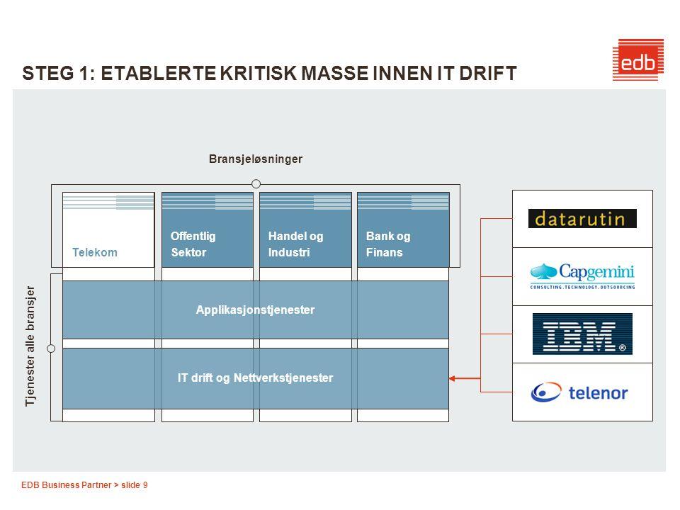 EDB Business Partner > slide 9 STEG 1: ETABLERTE KRITISK MASSE INNEN IT DRIFT Bank og Finans Tjenester alle bransjer Bransjeløsninger Handel og Indust
