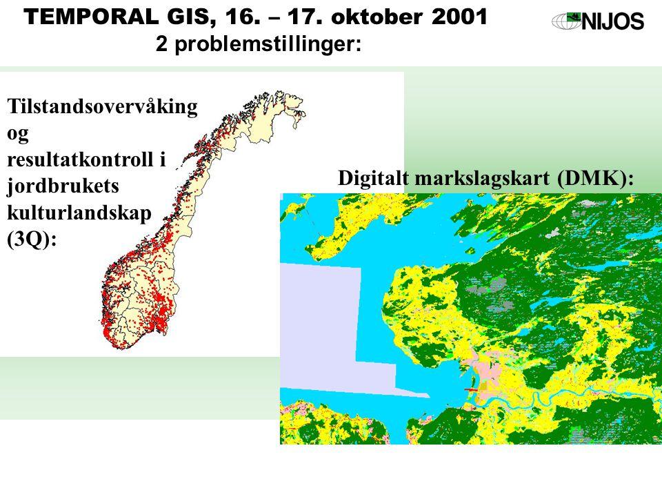 TEMPORAL GIS, 16. – 17. oktober 2001 2 problemstillinger: Tilstandsovervåking og resultatkontroll i jordbrukets kulturlandskap (3Q): Digitalt markslag