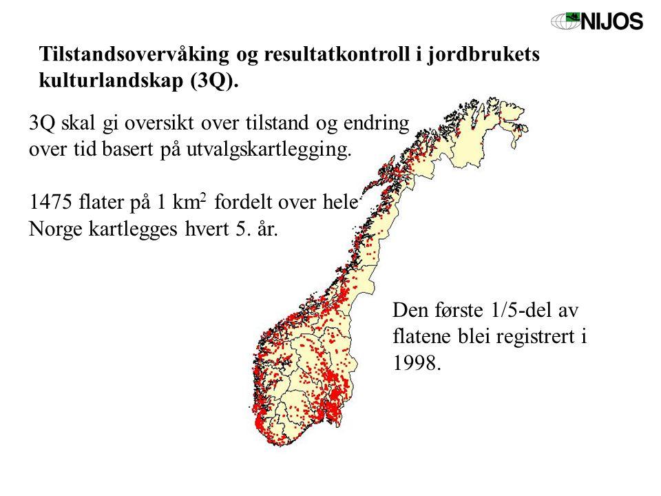 Tilstandsovervåking og resultatkontroll i jordbrukets kulturlandskap (3Q).