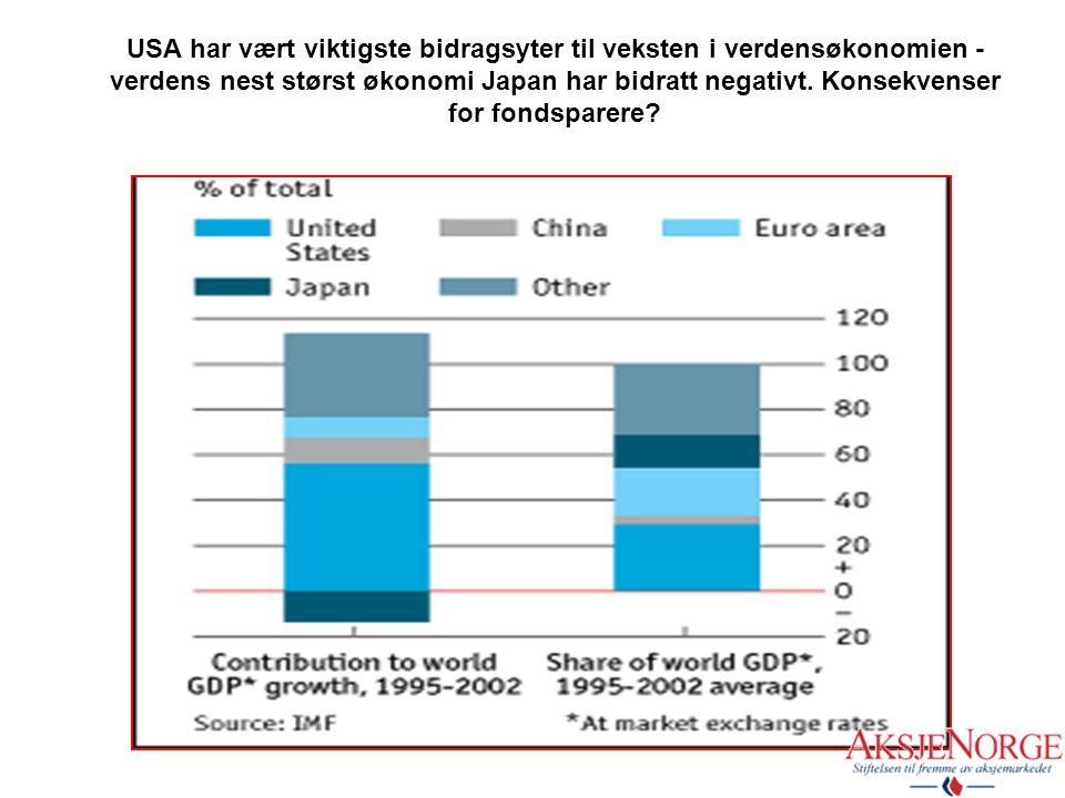 Trender Demografi Globalisering Kommunikasjonsteknologi Sosialt samfunnsansvar, Etikk. OECD: Eldrebølge Fremvoksende markeder: Befolkningøkning, velds