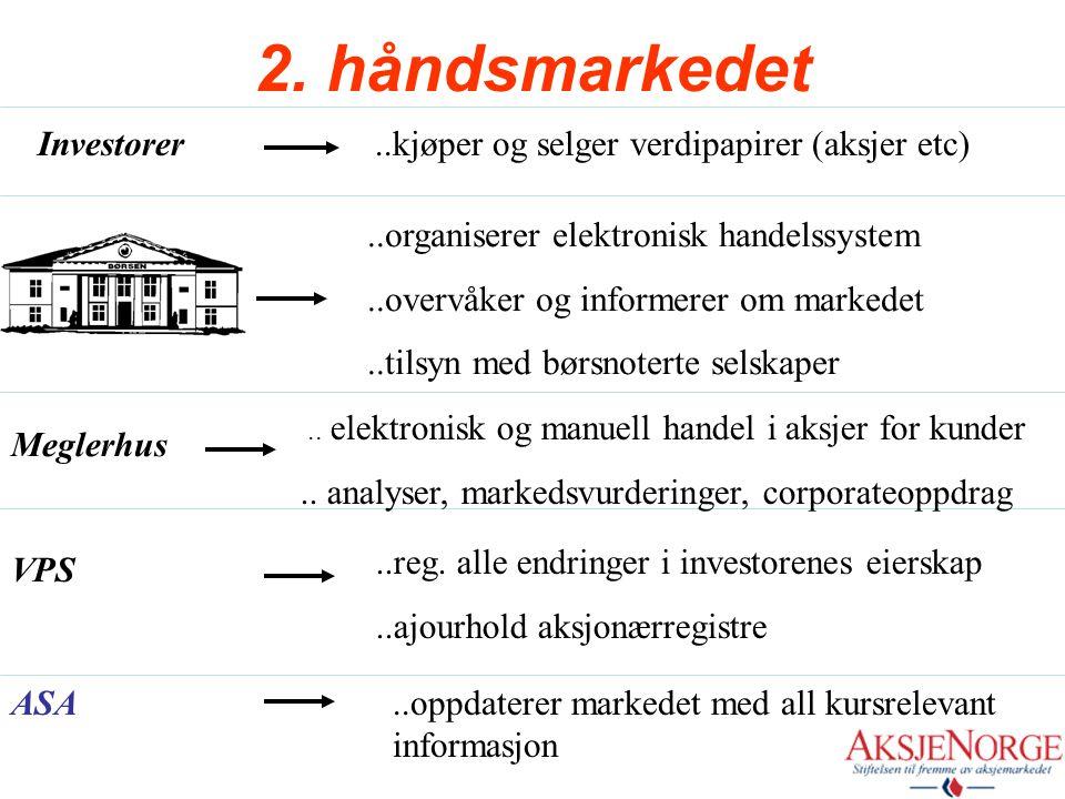Finansielle kriterier for valg av aksjer.1.Egenkapitalavkastning (ikke pr.