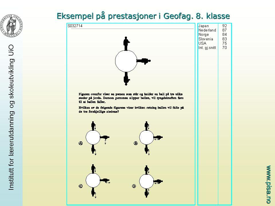 www.pisa.no Institutt for lærerutdanning og skoleutvikling UiO Eksempel på prestasjoner i Geofag. 8. klasse