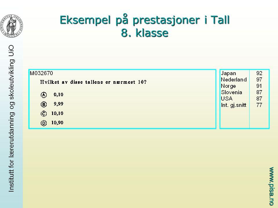 www.pisa.no Institutt for lærerutdanning og skoleutvikling UiO Eksempel på prestasjoner i Tall 8. klasse