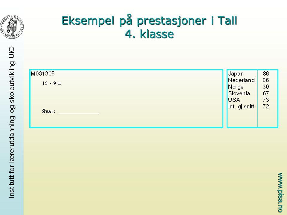www.pisa.no Institutt for lærerutdanning og skoleutvikling UiO Eksempel på prestasjoner i Tall 4. klasse