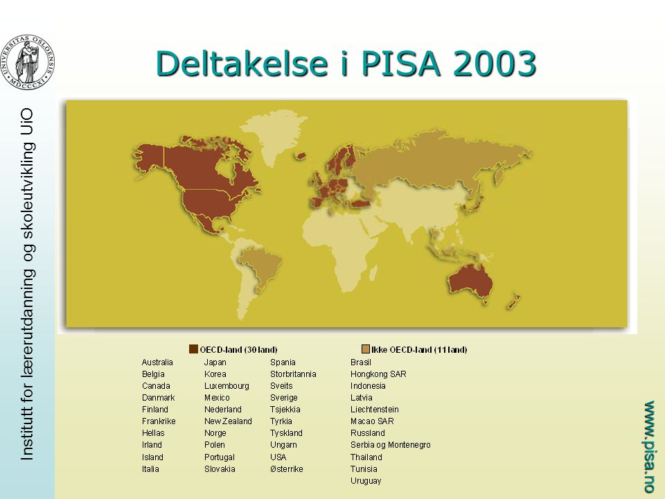 www.pisa.no Institutt for lærerutdanning og skoleutvikling UiO Deltakelse i PISA 2003