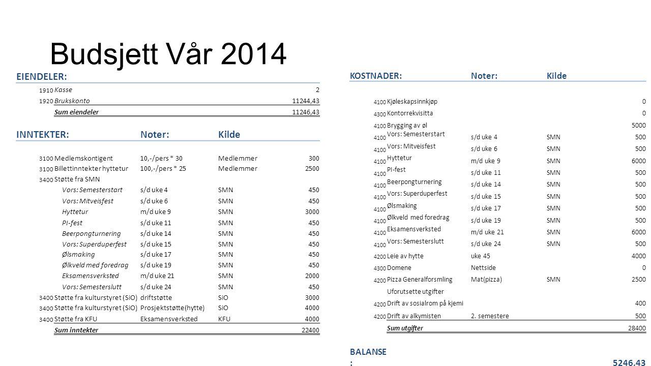 Forslag til vedtektsendringer Generalforsamling Vår 2014 Menageriet