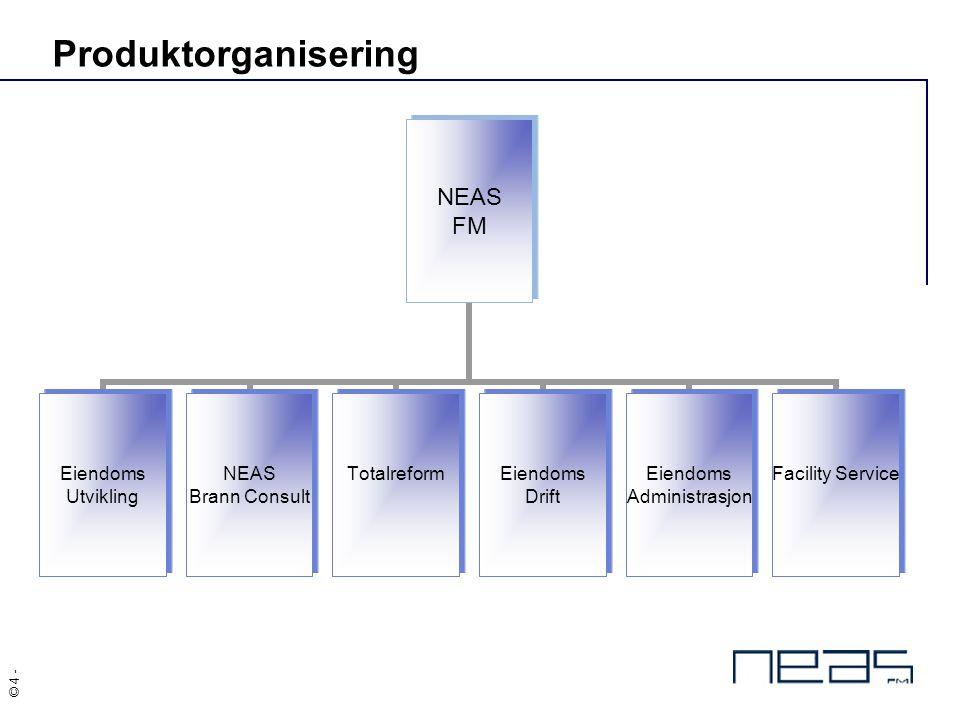 © 4 - Produktorganisering NEAS FM Eiendoms Utvikling NEAS Brann Consult TotalreformEiendoms Drift Eiendoms Administrasjon Facility Service