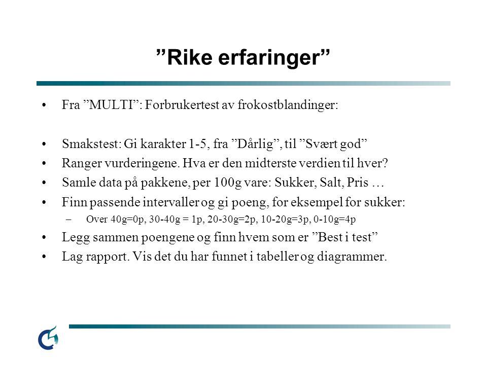 """""""Rike erfaringer"""" Fra """"MULTI"""": Forbrukertest av frokostblandinger: Smakstest: Gi karakter 1-5, fra """"Dårlig"""", til """"Svært god"""" Ranger vurderingene. Hva"""