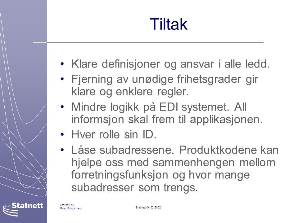 Statnett 04.02.2002 Statnett SF Roar Grindstrand Tiltak Klare definisjoner og ansvar i alle ledd.