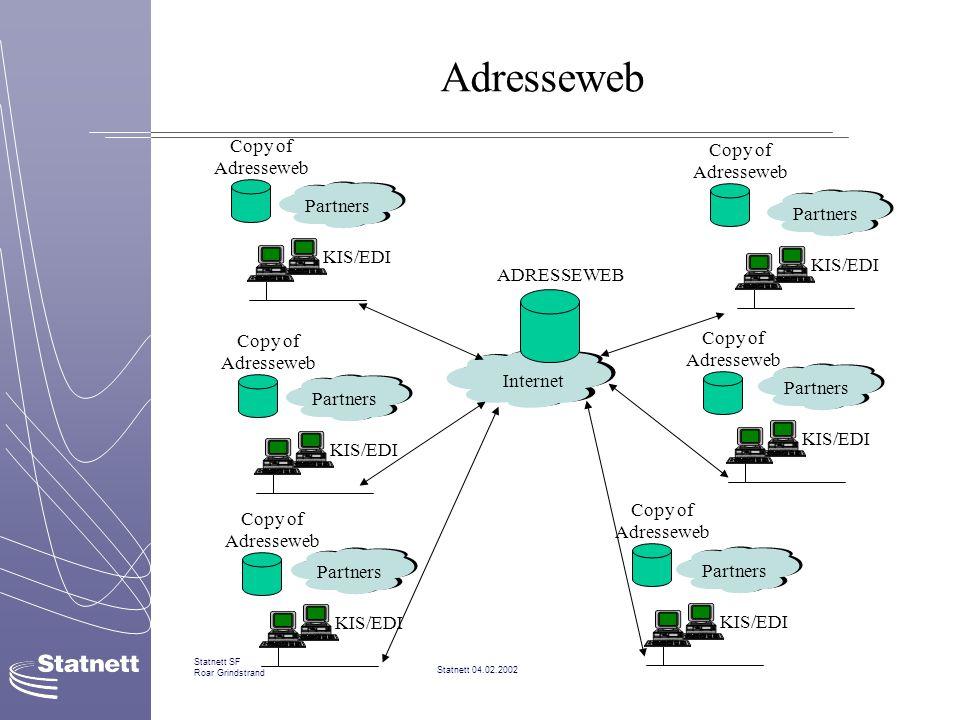 Statnett 04.02.2002 Statnett SF Roar Grindstrand Internet ADRESSEWEB Partners KIS/EDI Partners KIS/EDI Partners KIS/EDI Partners KIS/EDI Partners KIS/EDI Copy of Adresseweb Copy of Adresseweb Copy of Adresseweb Copy of Adresseweb Copy of Adresseweb Copy of Adresseweb Partners KIS/EDI Adresseweb