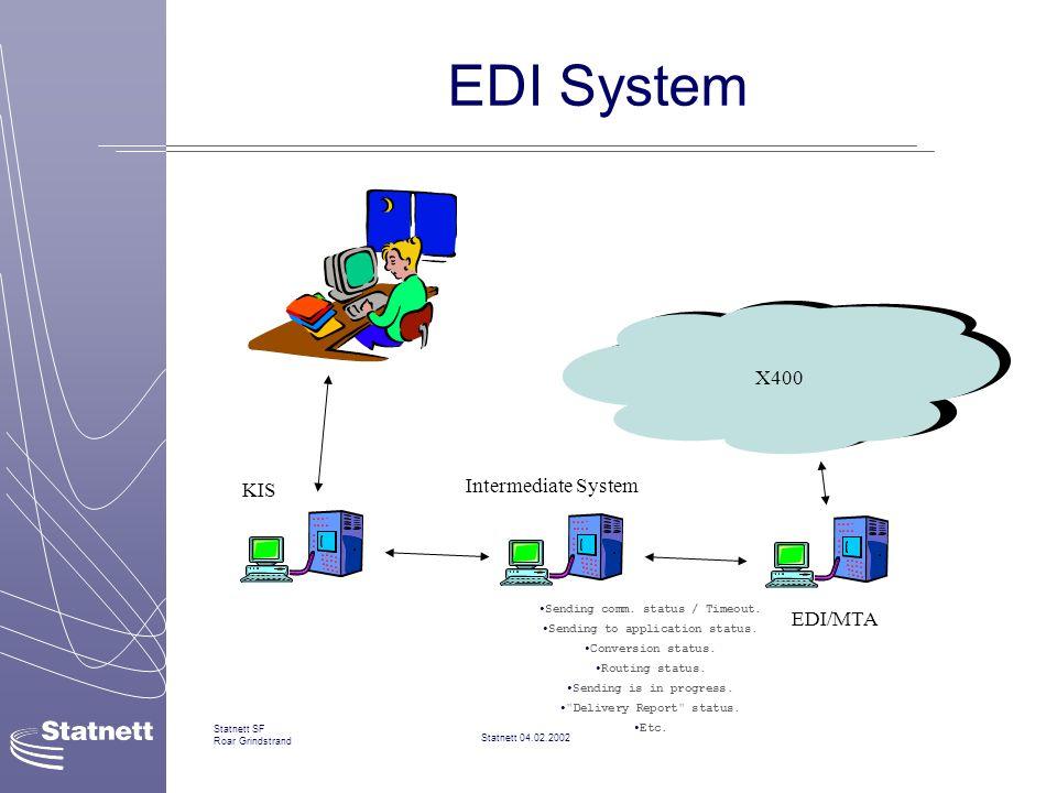 Statnett 04.02.2002 Statnett SF Roar Grindstrand EDI System X400 KIS Intermediate System EDI/MTA Sending comm.