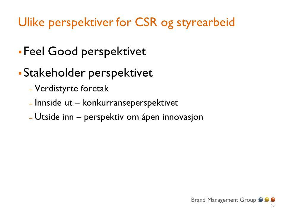 Ulike perspektiver for CSR og styrearbeid  Feel Good perspektivet  Stakeholder perspektivet – Verdistyrte foretak – Innside ut – konkurranseperspektivet – Utside inn – perspektiv om åpen innovasjon 10