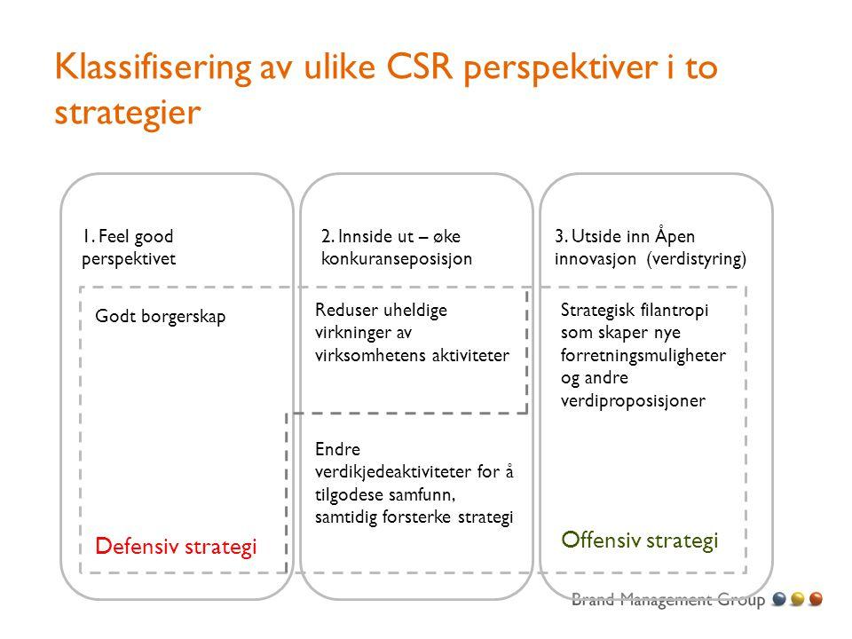 Klassifisering av ulike CSR perspektiver i to strategier 1.