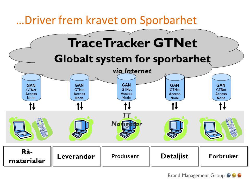 …Driver frem kravet om Sporbarhet TraceTracker GTNet Globalt system for sporbarhet via Internet GAN GTNet Access Node Rå- materialer Leverandør Produs