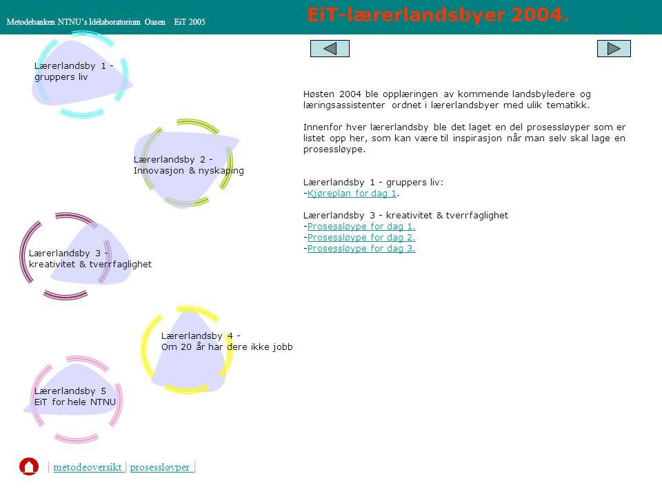 EiT-lærerlandsbyer 2004. Metodebanken NTNU's Idélaboratorium Oasen | EiT 2005 | metodeoversikt | prosessløyper | metodeoversikt prosessløyper Lærerlan